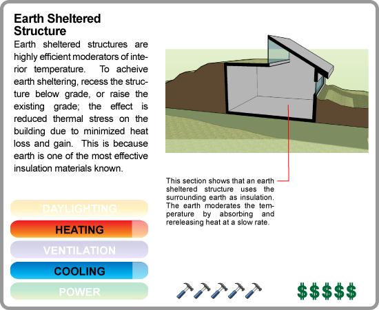 Gdc template for Earth sheltered structures